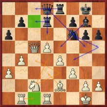 Position after 27. cxd5